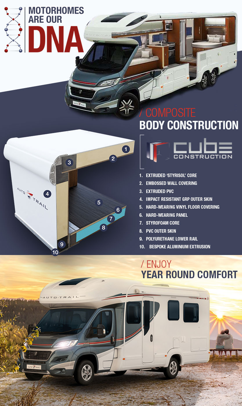 luxury motorhome dealership  Rv's, Motor Homes, Australia